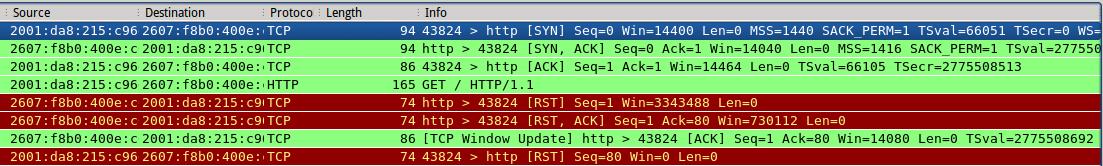 TCP reset